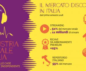 industria-musicale-infografica